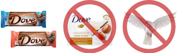 Graphic to represent irrelevant qualifiers: want to monitor dove chocolate, but not dove soap or bird doves.